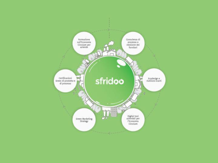 Nasce Sfridoo, la startup...