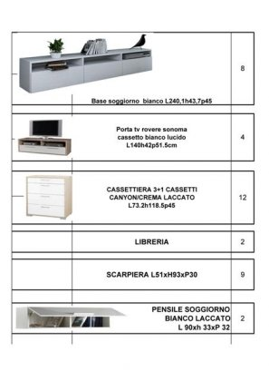 vendo stock mobili in kit 768pezzi 3