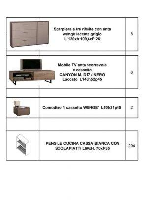 vendo stock mobili in kit 768pezzi 4